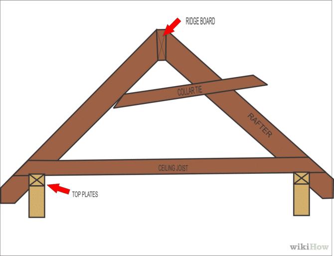 construccion de techo de 2 aguas